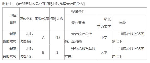 新邵人口_邵阳市哪个县人口最多
