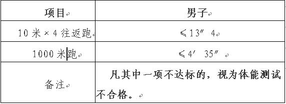 黑龙江大庆市公安局招聘辅警89人公告