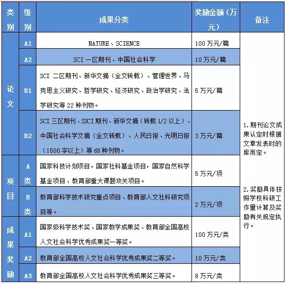 2020年甘肃天水师范学院人才引进公告图2