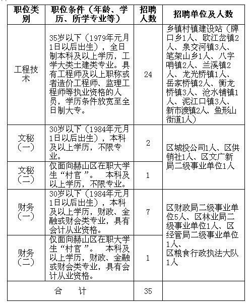 益阳人口表_益阳火车站
