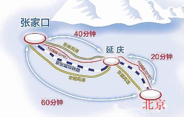 【公务员考试知识点九:针对2022年北京冬奥会可能考到的知识点】 冬季奥林匹克运动会,简称为冬季奥运会(冬奥会),是国际奥林匹克委员会主办的世界性冬季项目运动会。该赛事的主要特征是在冰上和雪地举行的冬季运动,如滑冰、滑雪等适合在冬季举行的项目。 中国北京将成为世界上第一个主办过夏季奥林匹克运动会和冬季奥林匹克运动会的城市。