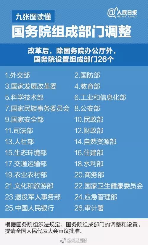 2018年公务员考试时政: 九图读懂国务院组成部门调整