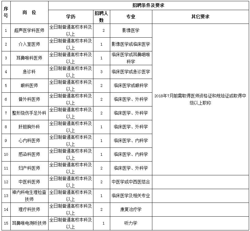 铜梁中学_铜梁2018年人口