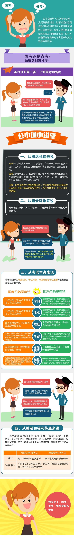 国考与省考的差异