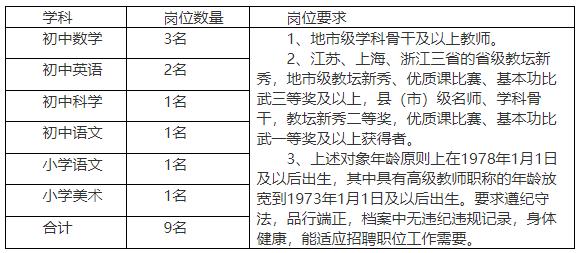 北边京哪里拥有避免费低的小先生课外面辅带班