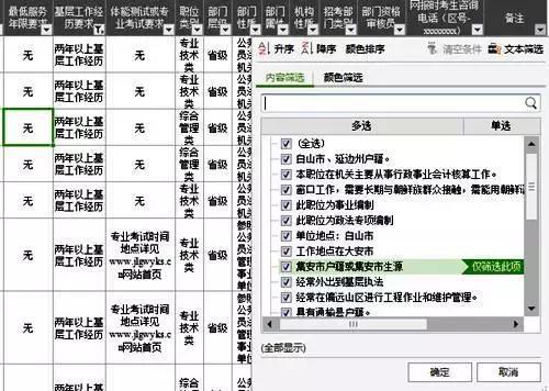 国考各职位难度分析 如何选报容易考上的职位