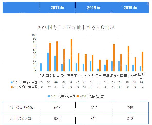 2019 全国总人口数_2019年IoT装置数量预计将超过全球人口总数