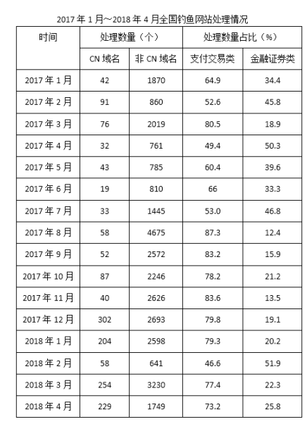 2019年國家公務員考試行測真題及答案(副省級)