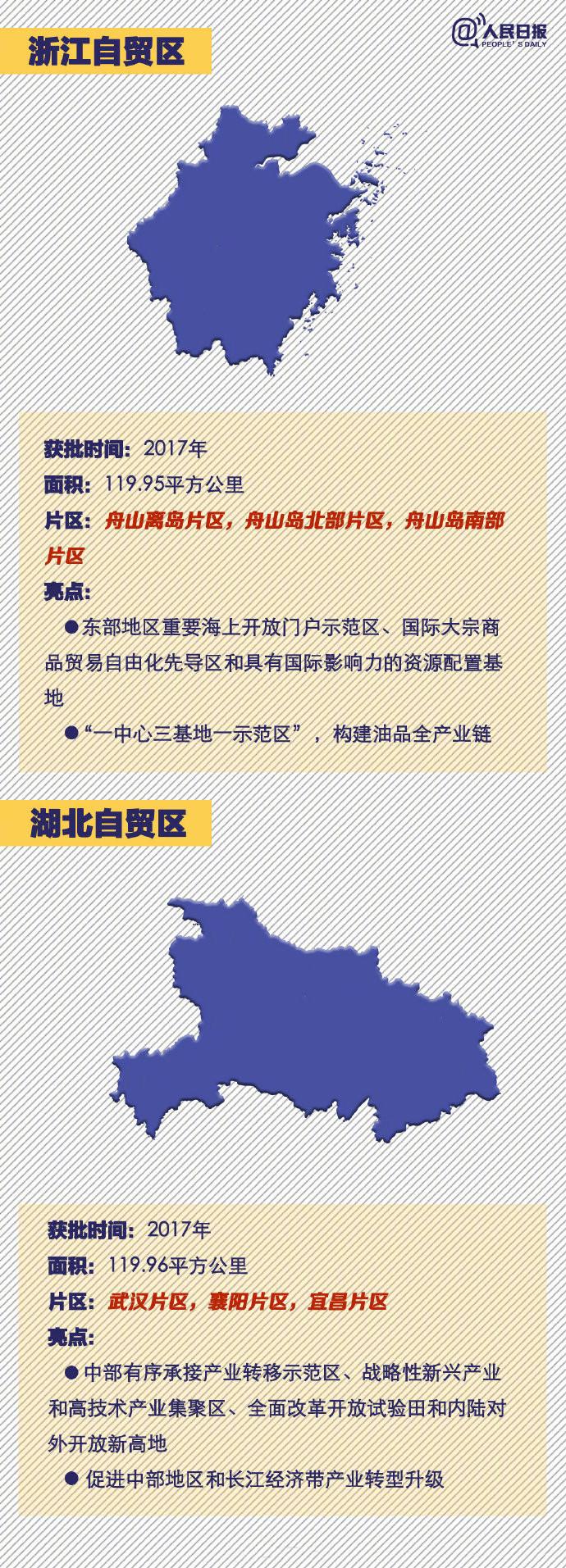 2020年国家公务员考试常识积累:中国18个自贸区速览