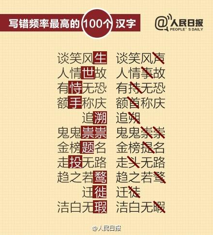 最常见的100个易错字,公考必看