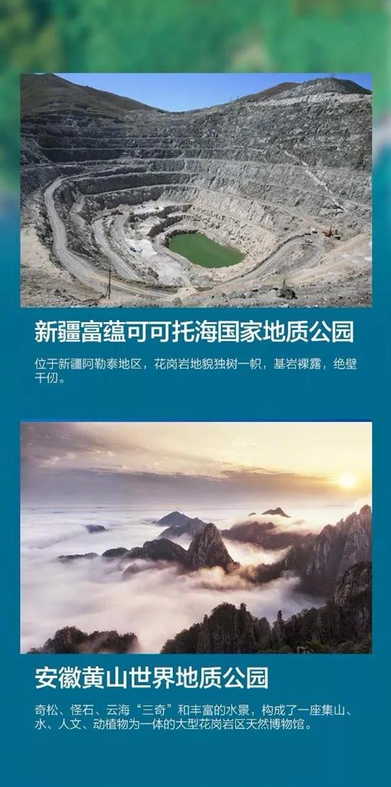 常识积累:214家国家地质公园全名单