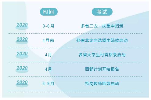 2020年国考及各省公务员考试时间安排说明