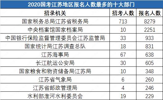 江西人口2020总人数统计_江西人口条形统计图
