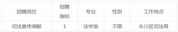 重庆永川区司法局招聘公益性岗位人员简章