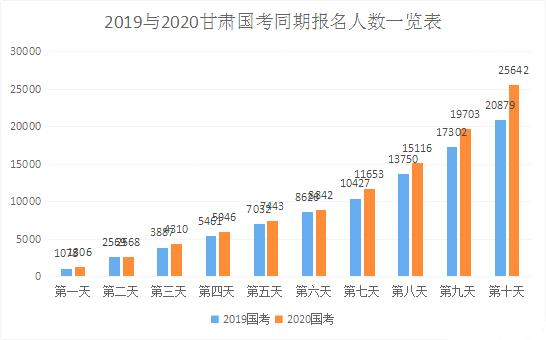 2021人口最多的国家_2021年湖南省各市人口老龄化排名