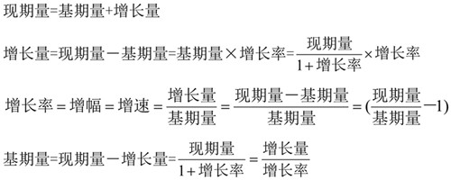 國考行測資料分析常考公式匯總!考試直接用