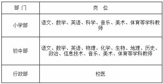 2020年度云南昆明市官渡区南开日新学校招聘公告