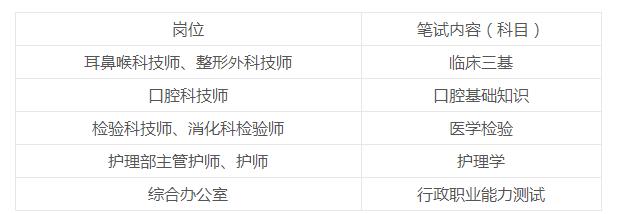 2019年江西南昌大学第一附属医院招聘83人公告