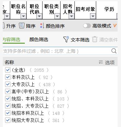 2020年黑龙江省考查阅岗位学历要求时要注意什么?