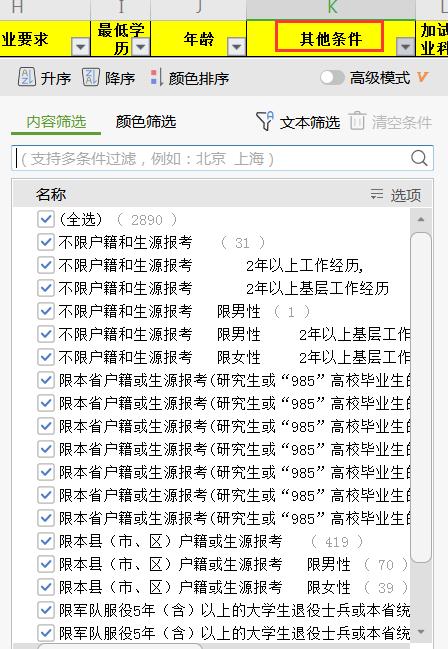 2020年江西公务员考试户籍要求是怎样的?
