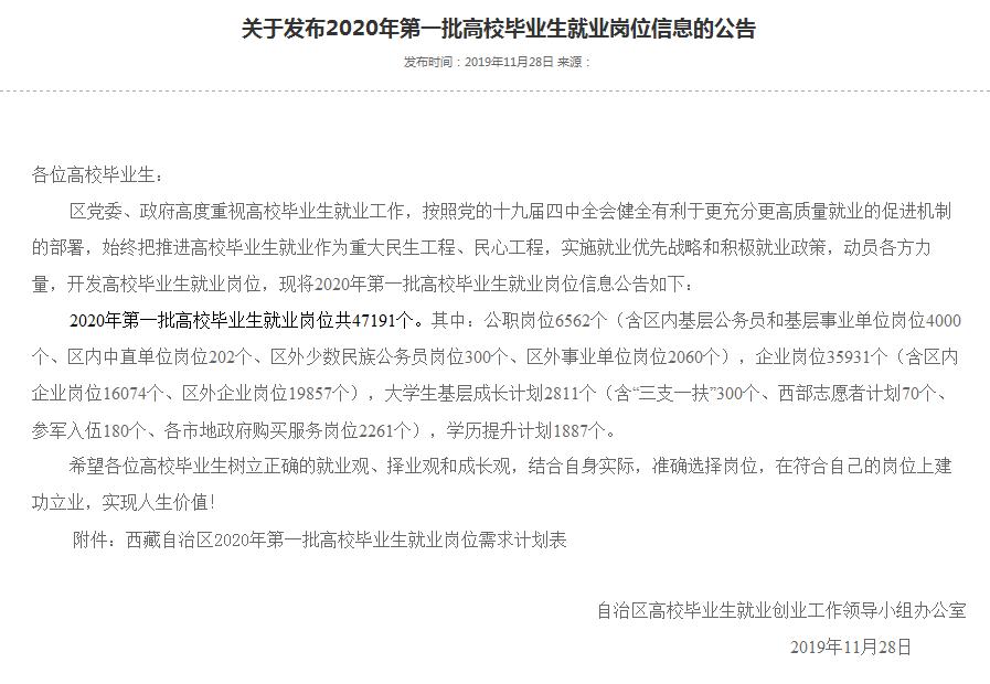 公职岗位6562个!2020西藏第一批就业岗位发布!图1