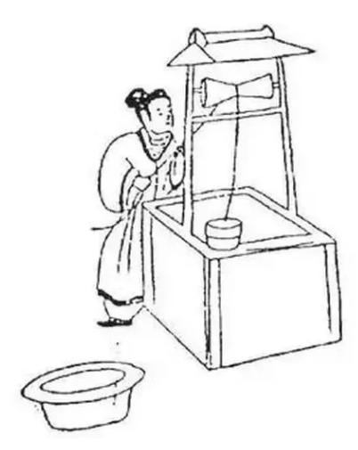 常识积累:古代提水取水灌溉用具