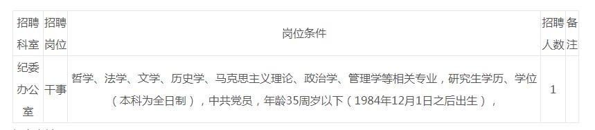 江西南昌大学第四附属医院纪委办公室干事招聘公告