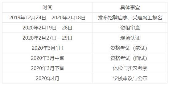 2019年吉林长春东北师范大学招聘辅导员12人启事