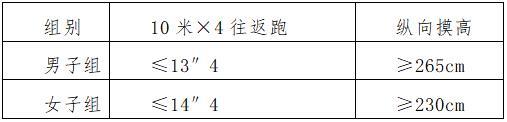 辽宁省公安厅沈抚新区公安局辅警招聘215人公告