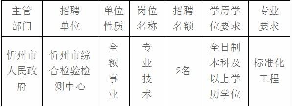 2020年山西忻州综合检验检测中心校园招聘标准化工程专业人才2人公告