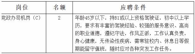 广东财经大学佛山三水校区非事业编制人员招聘2人启事