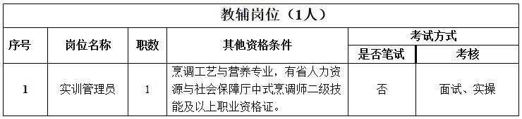 2020年湖南长沙商贸旅游职业技术学院招聘公告