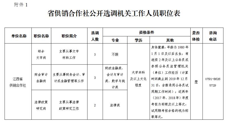 2020年江西省供销合作社机关选调8人公告