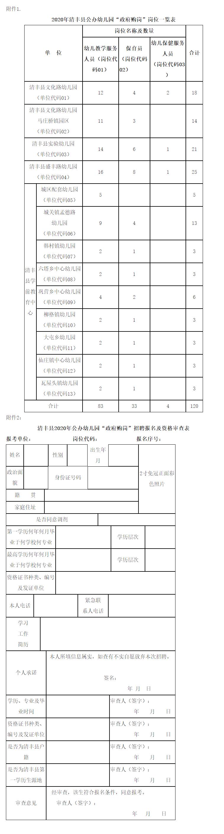 """2020年河南濮阳清丰县公办幼儿园""""政府购岗""""招聘120人公告"""
