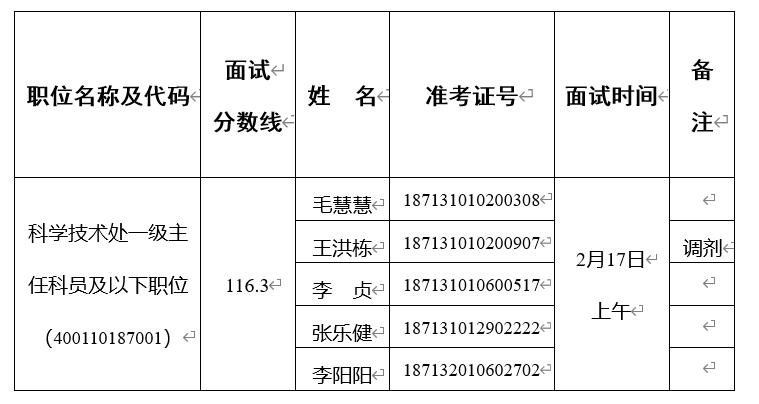 2020年国考上海市地震局面试公告