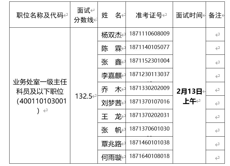 2020年国考河北省地震局面试公告