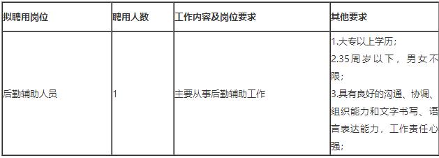 浙江金华永康交通质监站编制外工作人员招聘1人公告