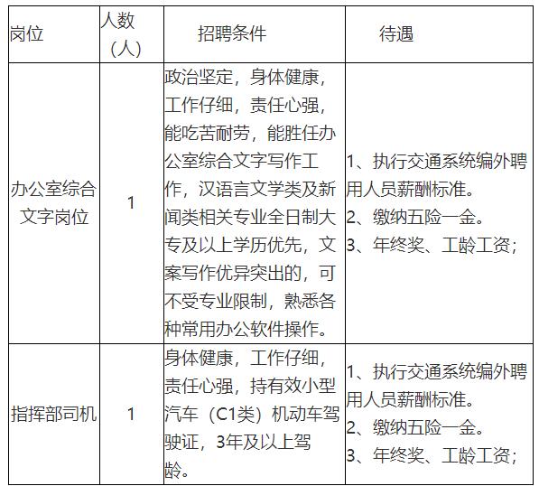 浙江温岭市交通运输局机关及所属工程指挥部招聘工作人员2人公告