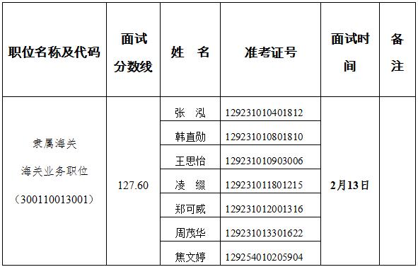 2020年国考杭州海关面试公告 - 国家公务员考试网