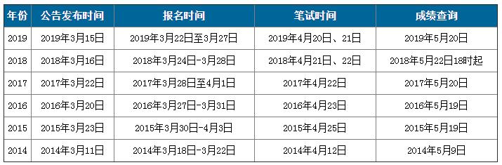 官方回复!2020年陕西公务员考试或将推迟!