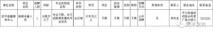 福建龙岩武平融媒体中心招聘工作人员公告
