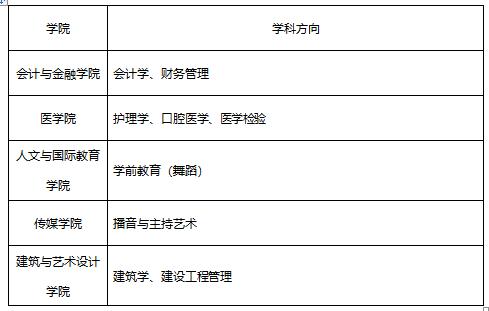 陕西西安培华学院高层次人才招聘公告
