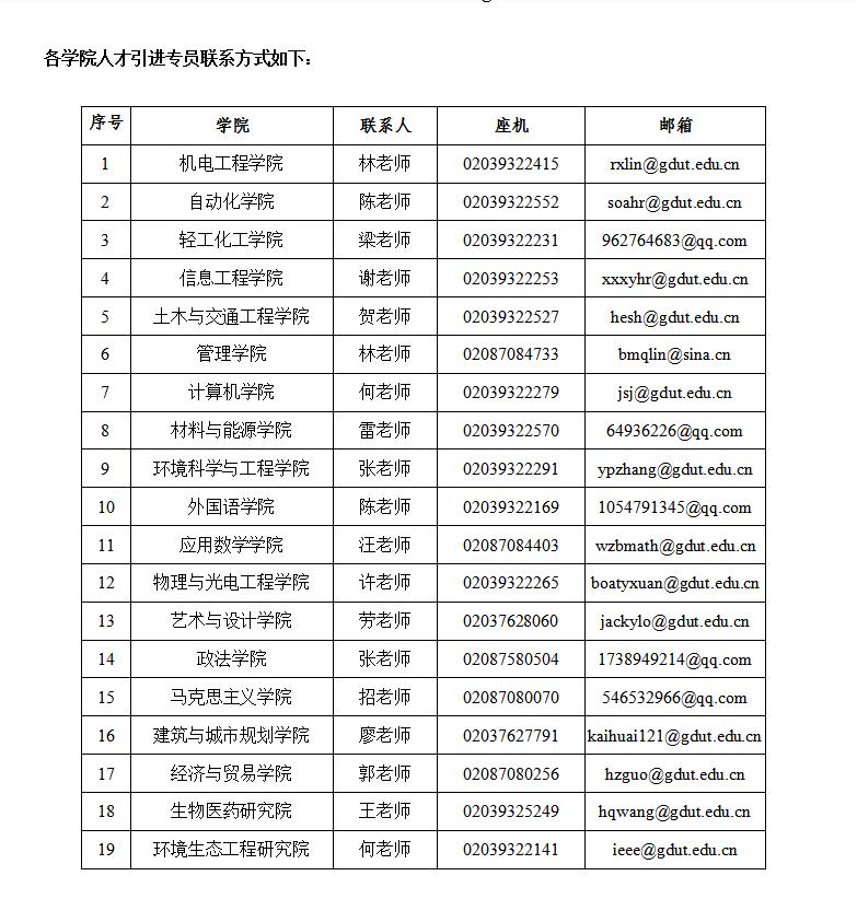 """广东工业大学""""百人计划""""特聘教授招聘简章"""