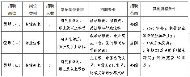 浙江宁波市海曙区委党校面向2020应届生招聘事业编制教师3人公告