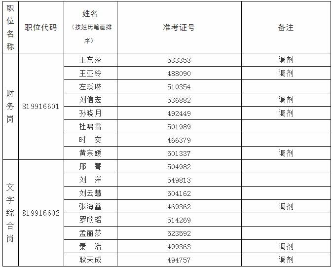 2020年北京公务员考试总工会面试公告