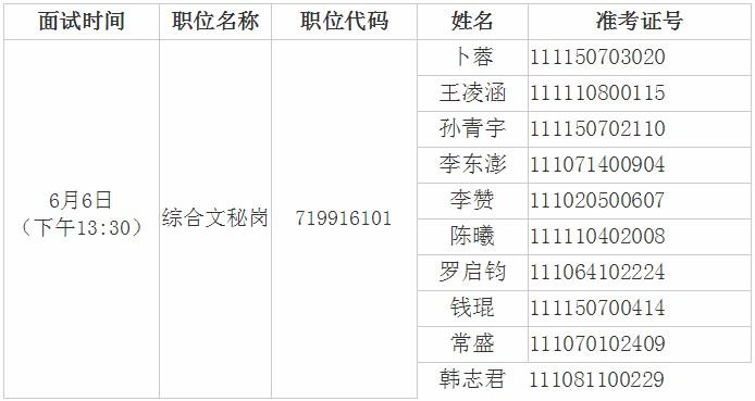 2020年北京公务员考试农工党北京市委机关面试公告