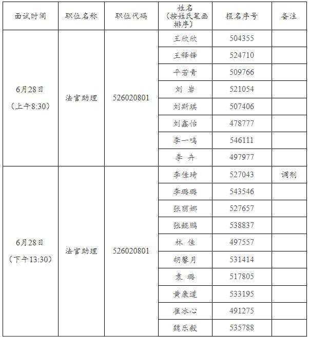 2020年北京公务员考试东城区人民法院面试公告