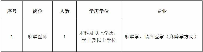 2020年福建中医药大学附属康复医院招聘方案(一)