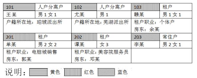 2020年陕西公务员考试公安机关专业科目考试大纲