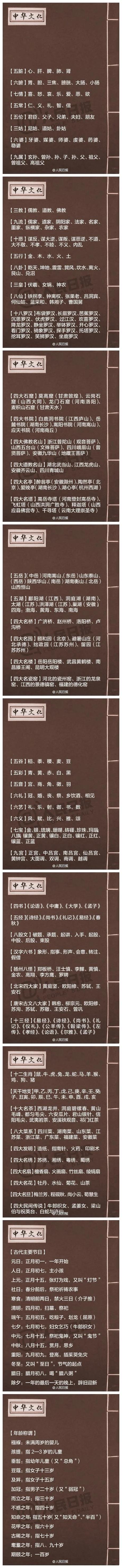 常識積累:中華文化常識集錦